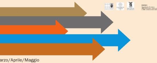 Giovani e Lavoro: ciclo di seminari e laboratori