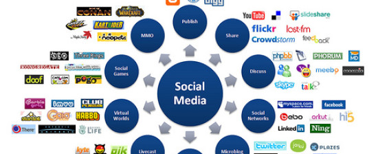 SQcuola di Blog: Master gratuito in social media marketing