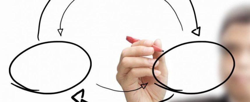 Seminario on line di orientamento al lavoro a cura di ISTUD, in collaborazione con jobadvisor