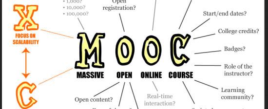Massive Open Online Courses: un'opportunità di studio gratuita e di qualità