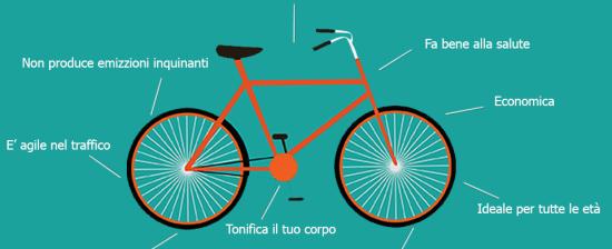 La settimana europea della mobilità (senza auto) ad Arezzo 16-22 settembre 2017